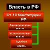 Органы власти в Шереметьевском