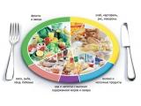 Гостиница Сакура - иконка «питание» в Шереметьевском